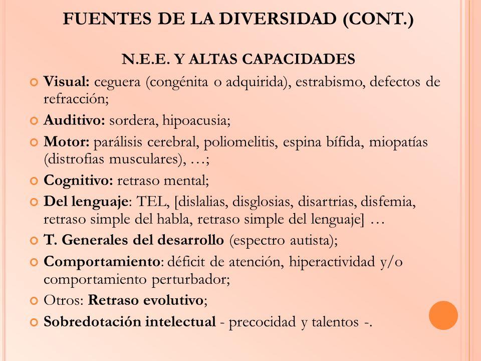 FUENTES DE LA DIVERSIDAD (CONT.) N.E.E. Y ALTAS CAPACIDADES