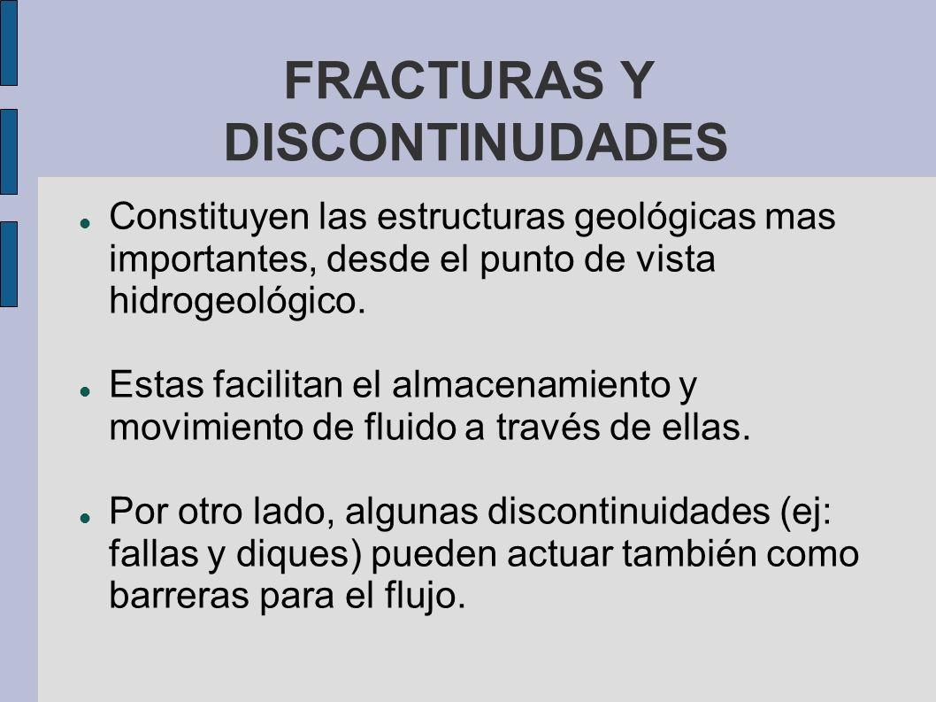 FRACTURAS Y DISCONTINUDADES