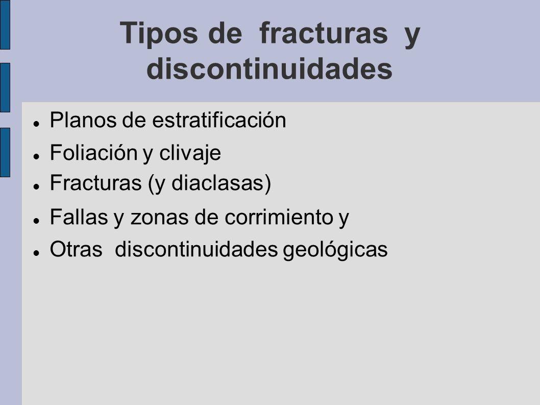 Tipos de fracturas y discontinuidades