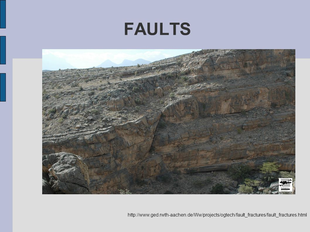 FAULTS http://www.ged.rwth-aachen.de/Ww/projects/ogtech/fault_fractures/fault_fractures.html