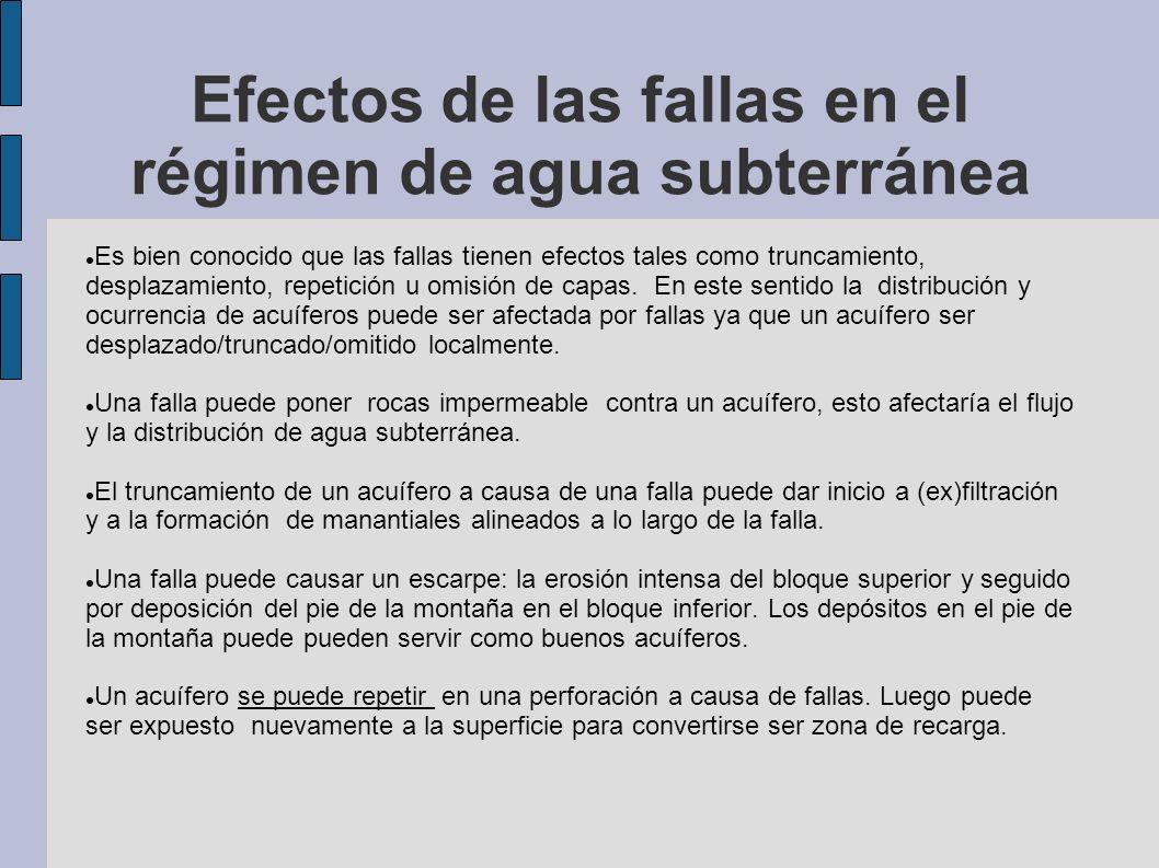 Efectos de las fallas en el régimen de agua subterránea