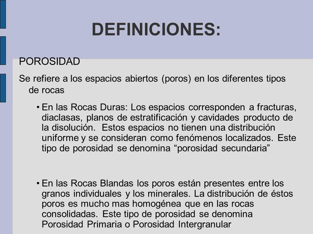 DEFINICIONES: POROSIDAD
