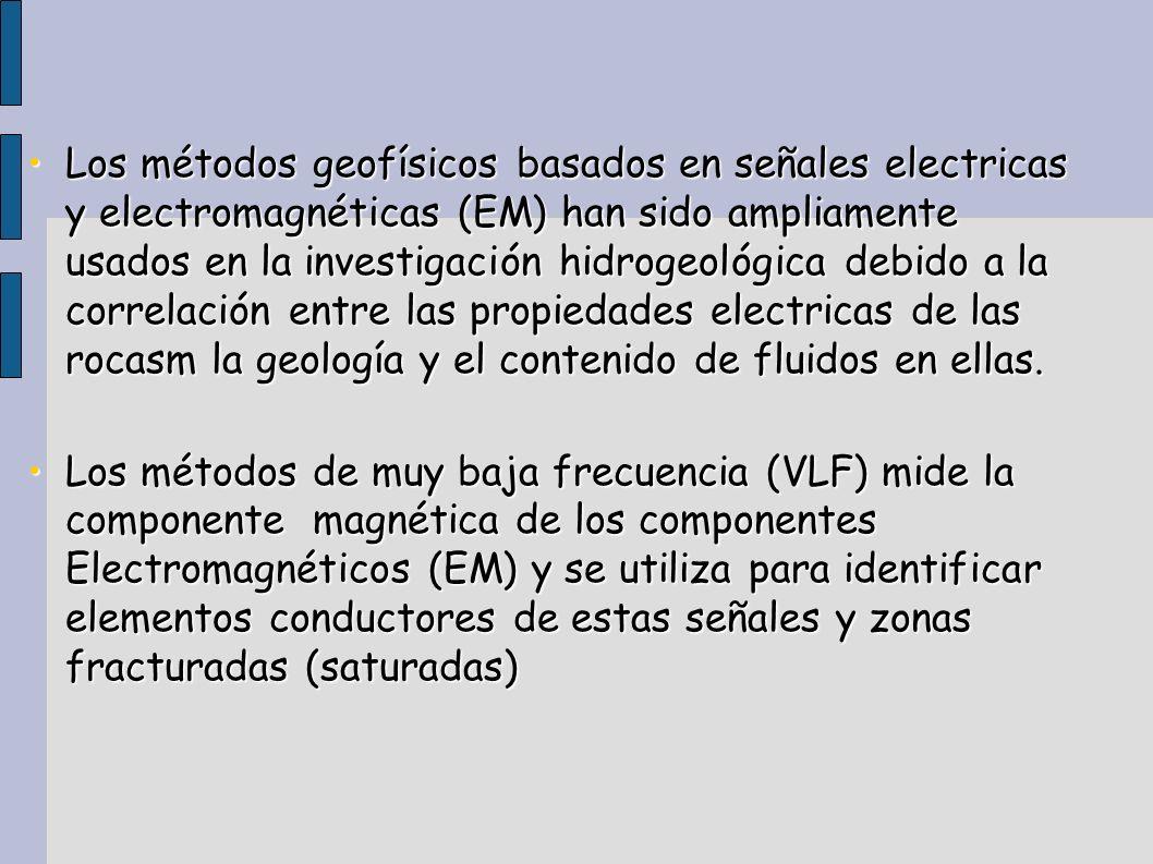 Los métodos geofísicos basados en señales electricas y electromagnéticas (EM) han sido ampliamente usados en la investigación hidrogeológica debido a la correlación entre las propiedades electricas de las rocasm la geología y el contenido de fluidos en ellas.