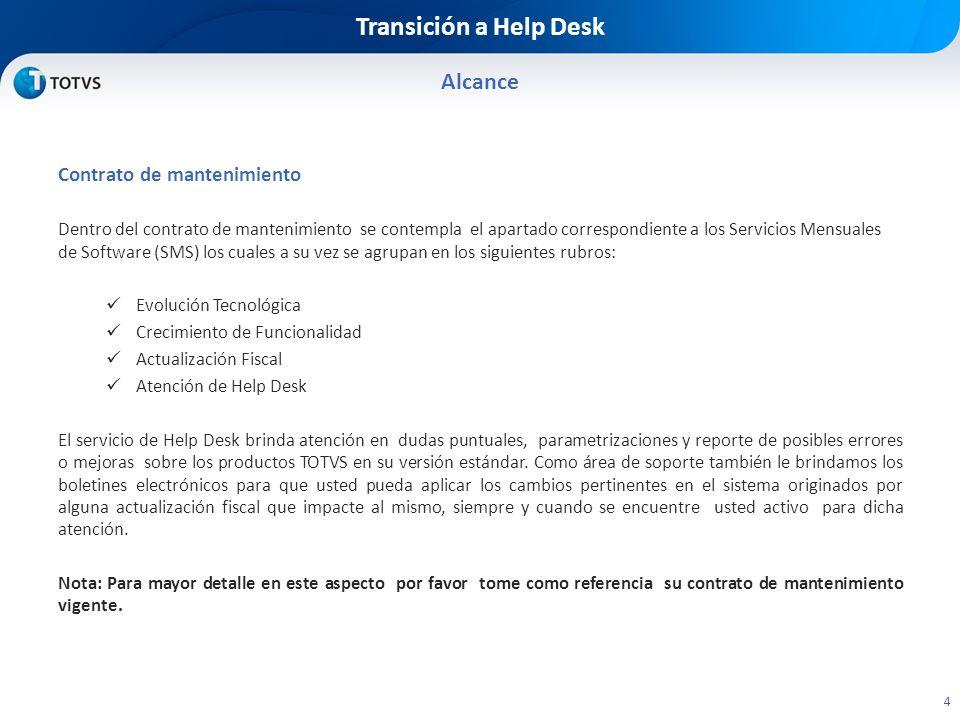 Transición a Help Desk Alcance Contrato de mantenimiento