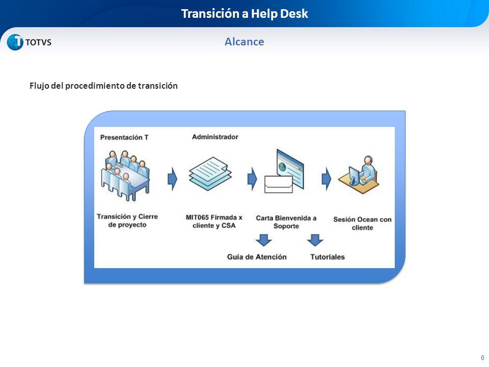 Transición a Help Desk Alcance Flujo del procedimiento de transición