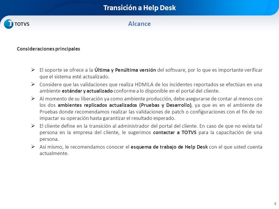 Transición a Help Desk Alcance Consideraciones principales