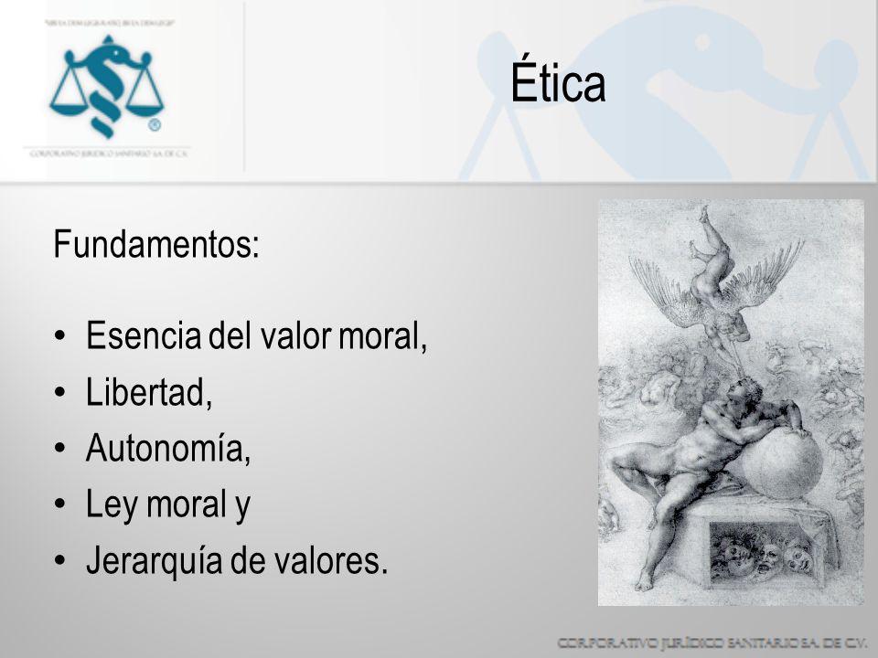 Ética Fundamentos: Esencia del valor moral, Libertad, Autonomía,