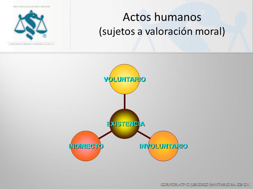 Actos humanos (sujetos a valoración moral)