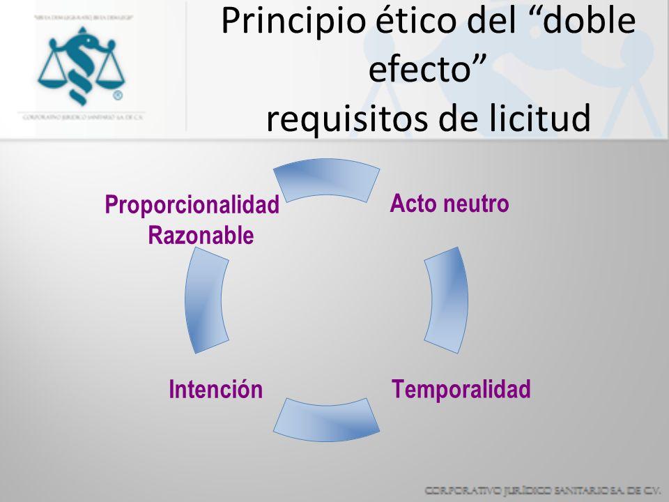 Principio ético del doble efecto requisitos de licitud