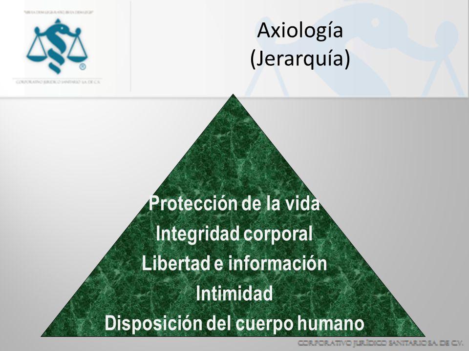 Axiología (Jerarquía)