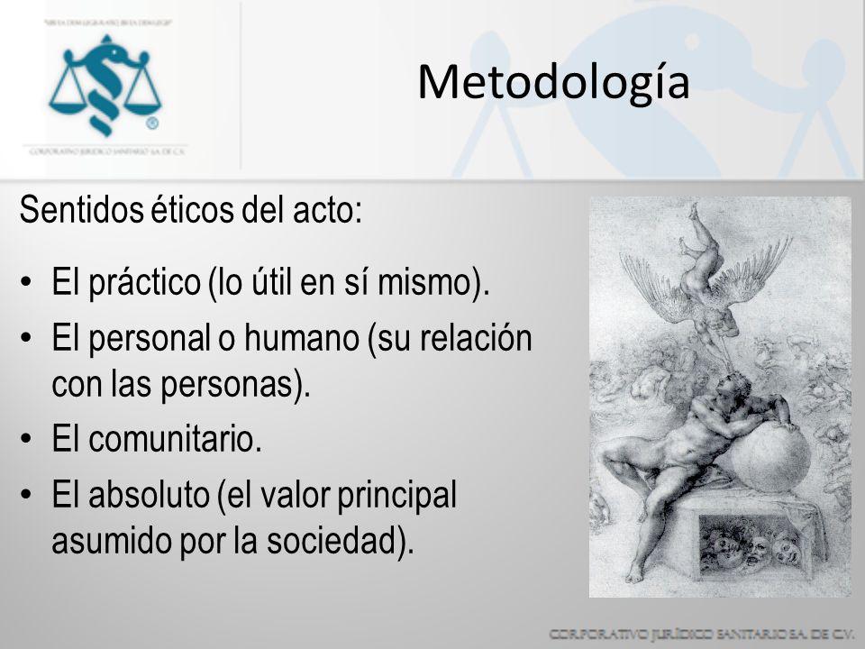 Metodología Sentidos éticos del acto: