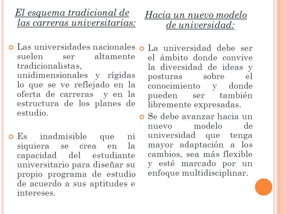 El esquema tradicional de las carreras universitarias: