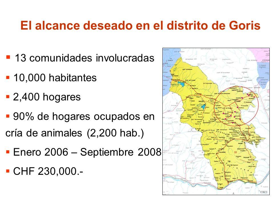 El alcance deseado en el distrito de Goris