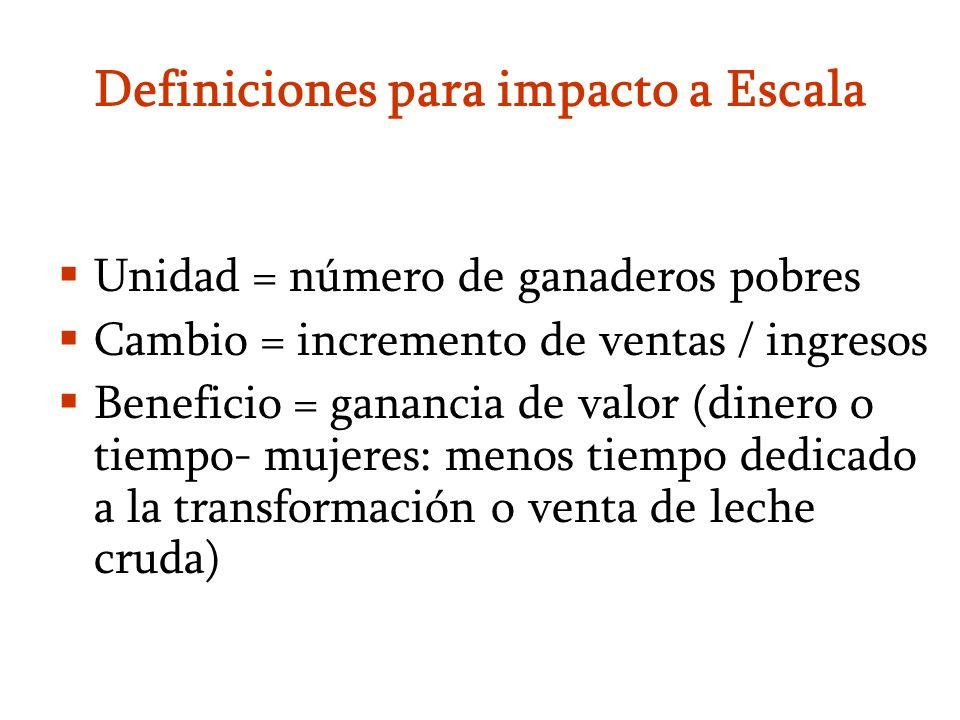 Definiciones para impacto a Escala