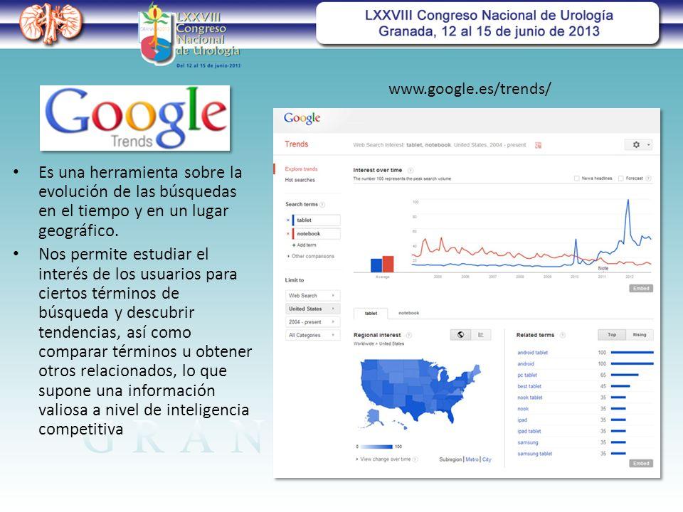 www.google.es/trends/ Es una herramienta sobre la evolución de las búsquedas en el tiempo y en un lugar geográfico.