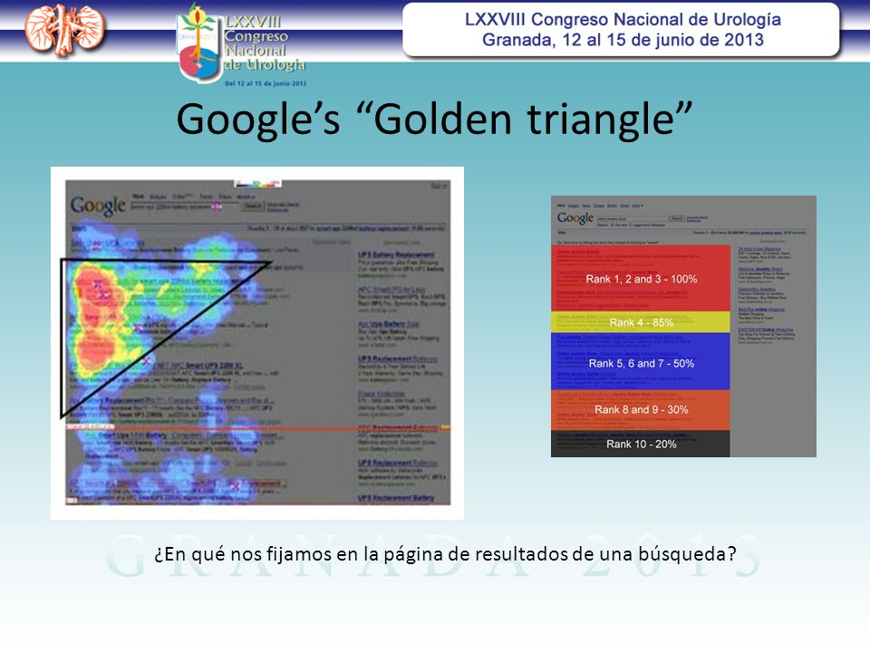 Google's Golden triangle