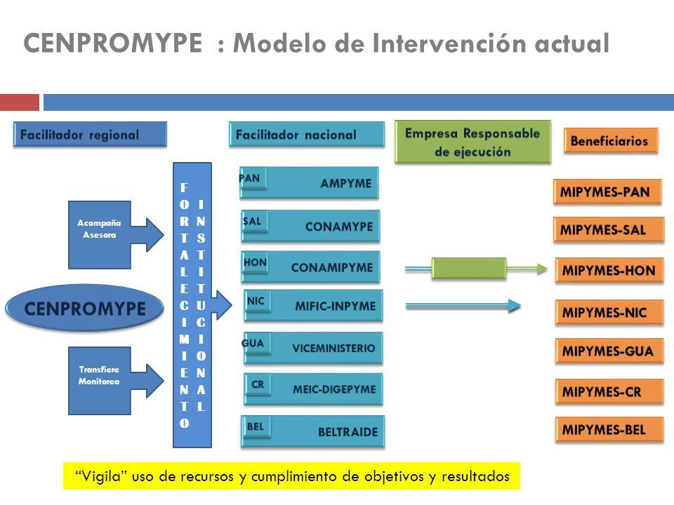 Empresa Responsable de ejecución FORTALECIMIENTO INSTITUCIONAL
