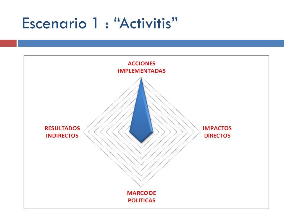 Escenario 1 : Activitis