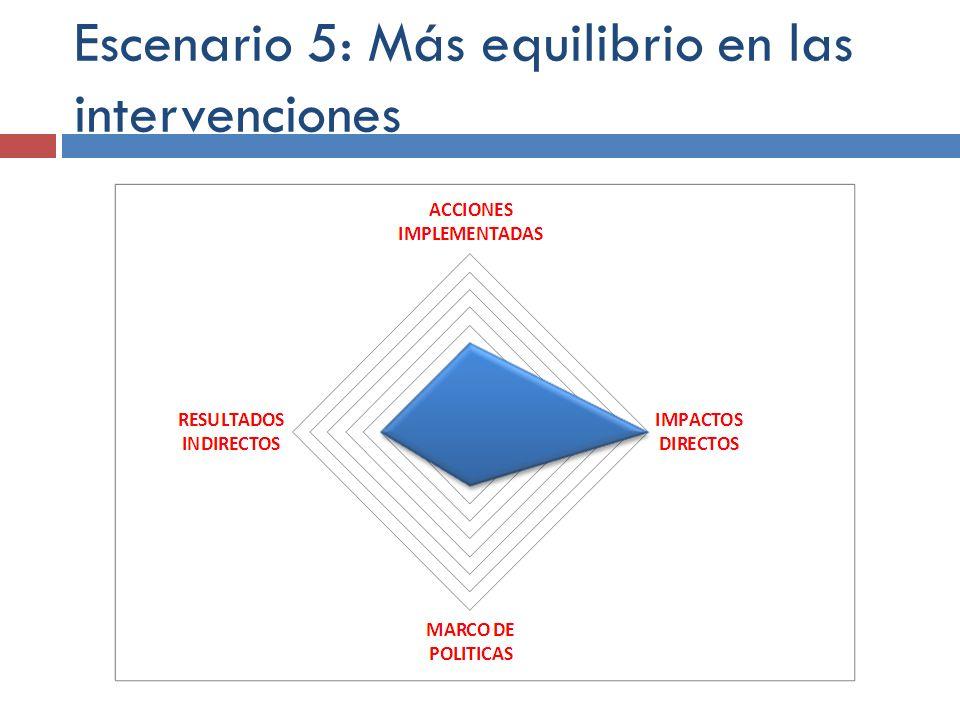 Escenario 5: Más equilibrio en las intervenciones