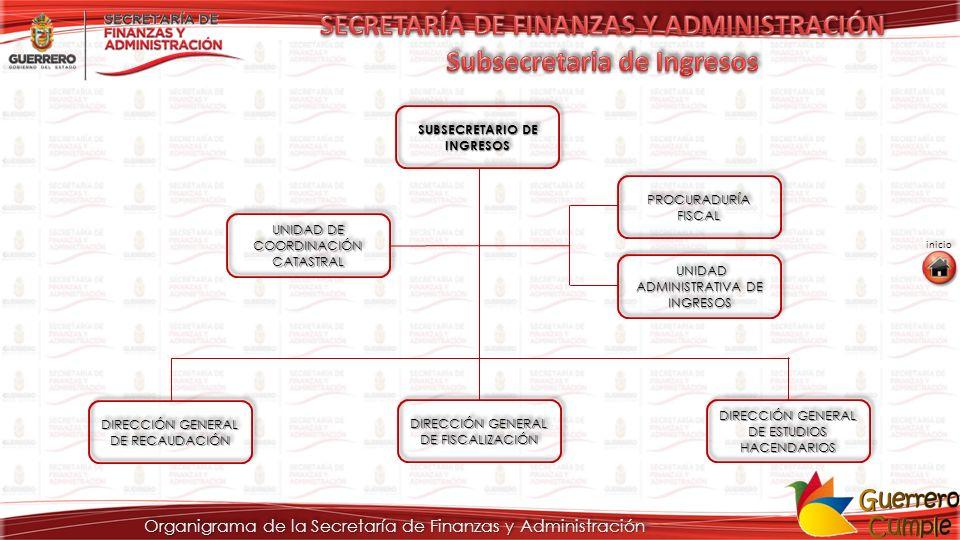 SECRETARÍA DE FINANZAS Y ADMINISTRACIÓN Subsecretaria de Ingresos