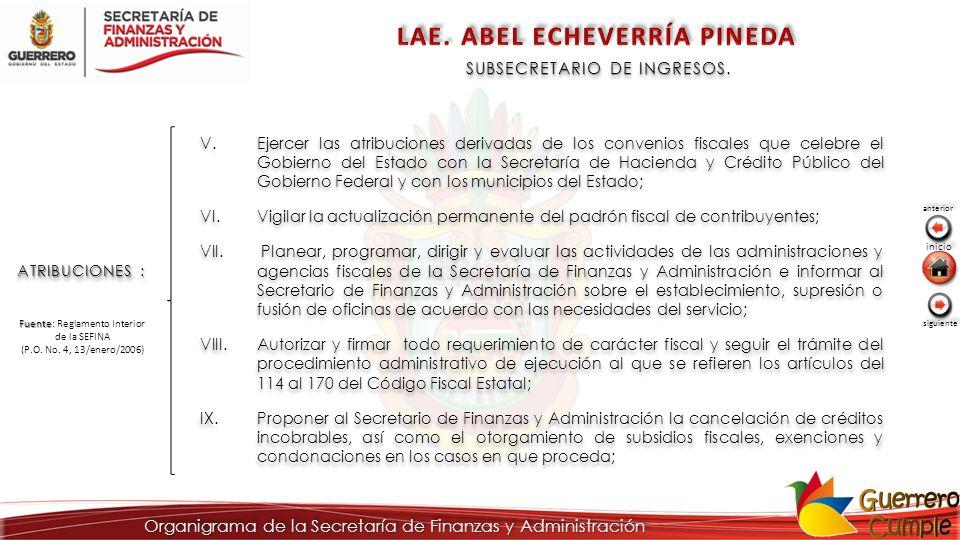 LAE. ABEL ECHEVERRÍA PINEDA
