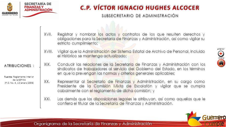 C.P. VÍCTOR IGNACIO HUGHES ALCOCER