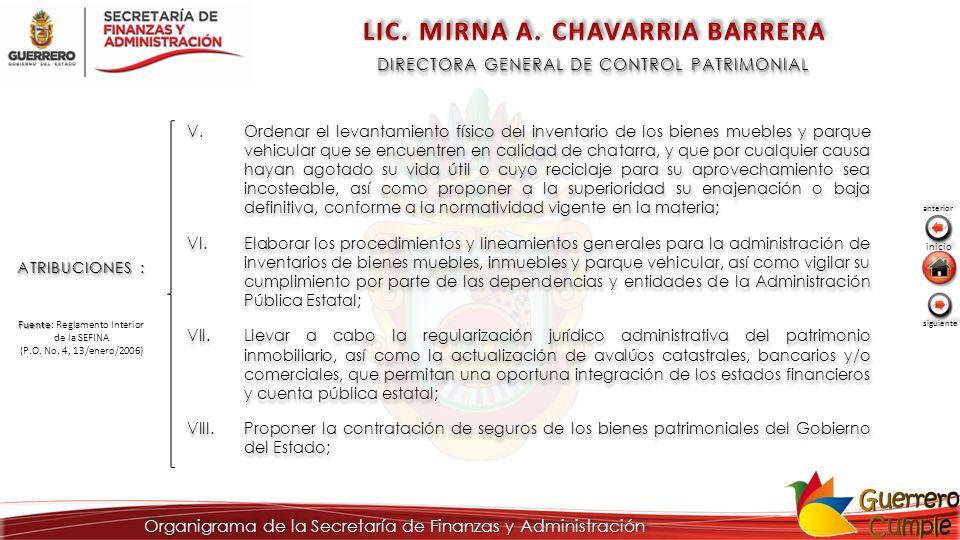 LIC. MIRNA A. CHAVARRIA BARRERA