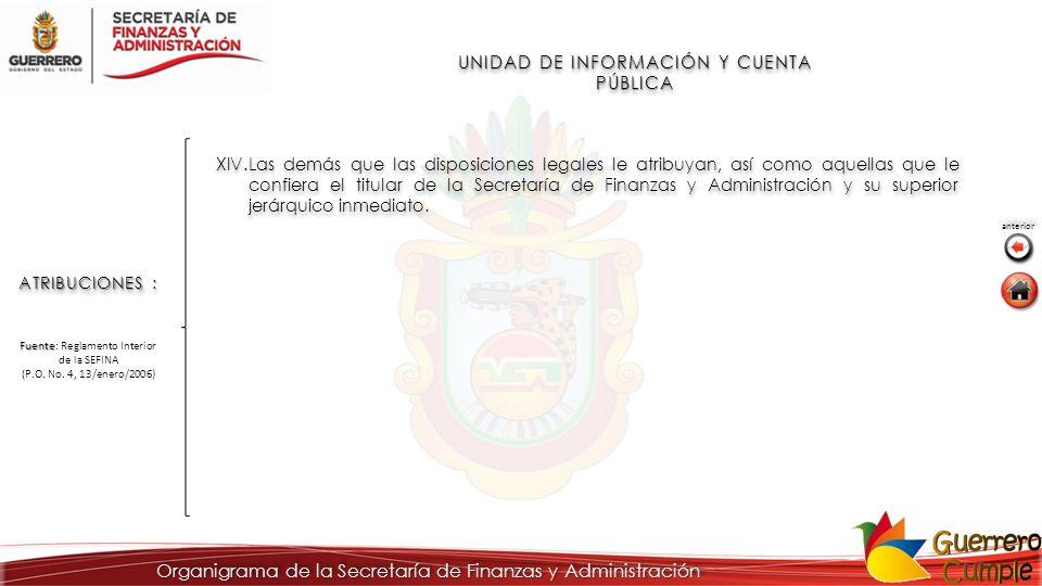 Organigrama de la Secretaría de Finanzas y Administración