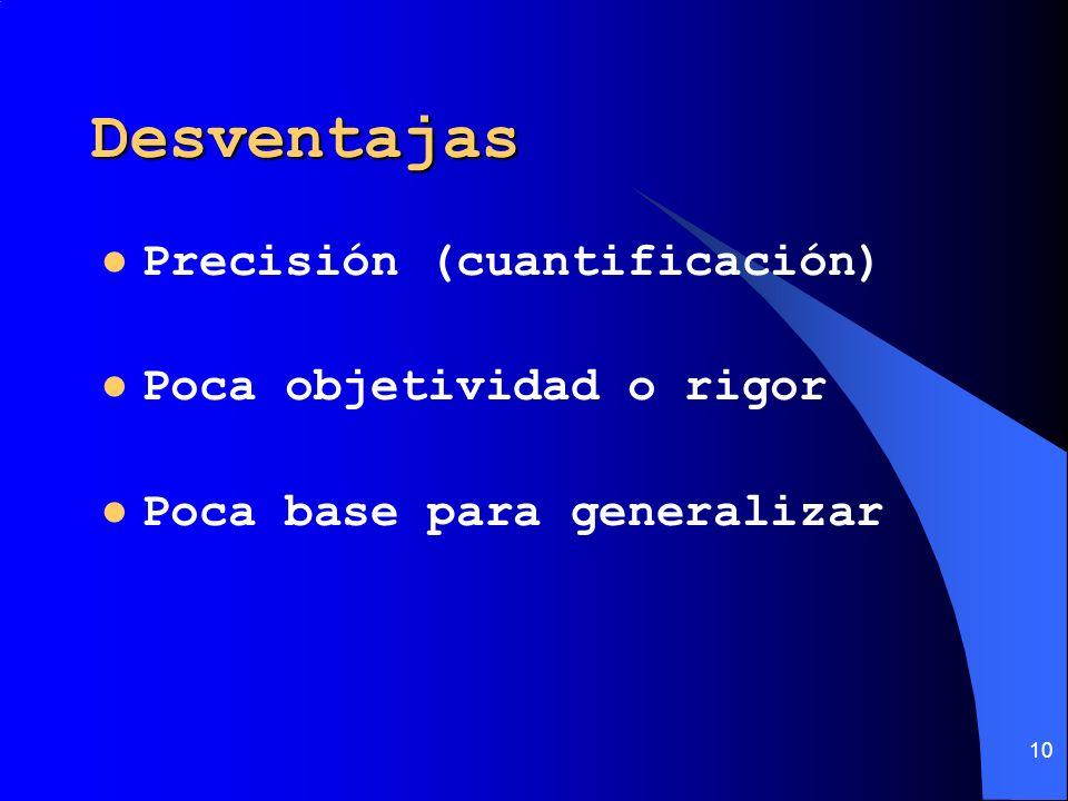 Desventajas Precisión (cuantificación) Poca objetividad o rigor