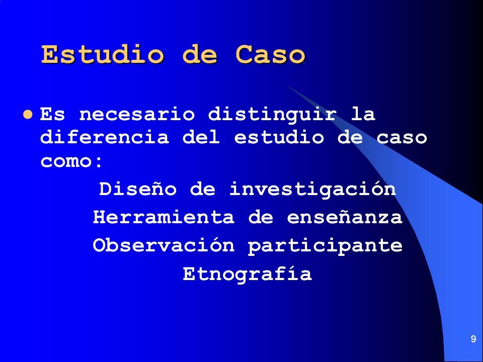 Estudio de Caso Es necesario distinguir la diferencia del estudio de caso como: Diseño de investigación.