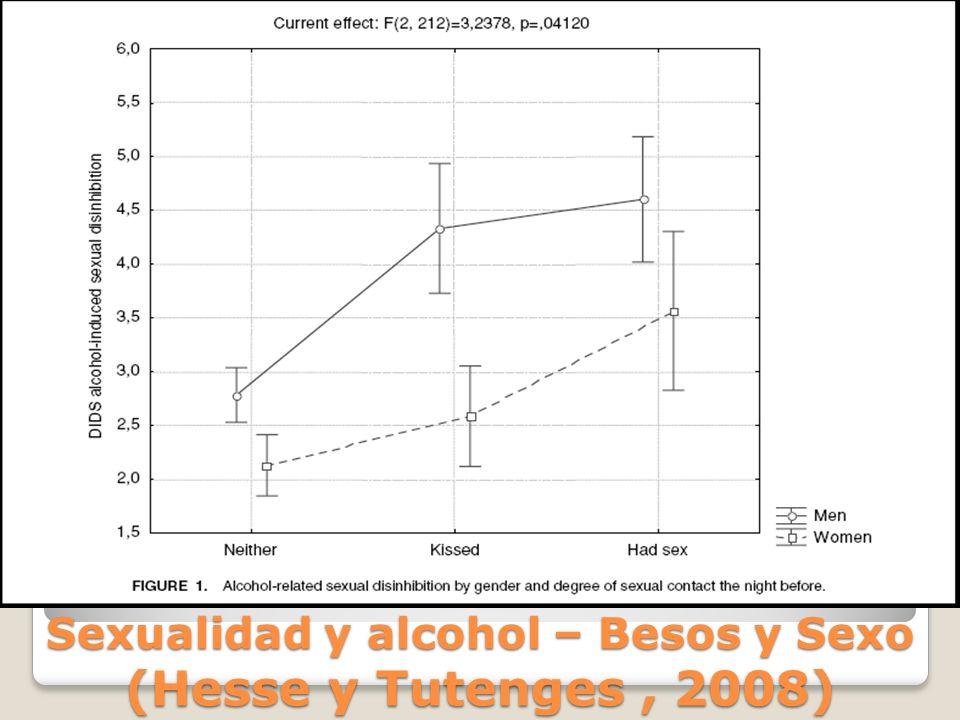 Sexualidad y alcohol – Besos y Sexo (Hesse y Tutenges , 2008)