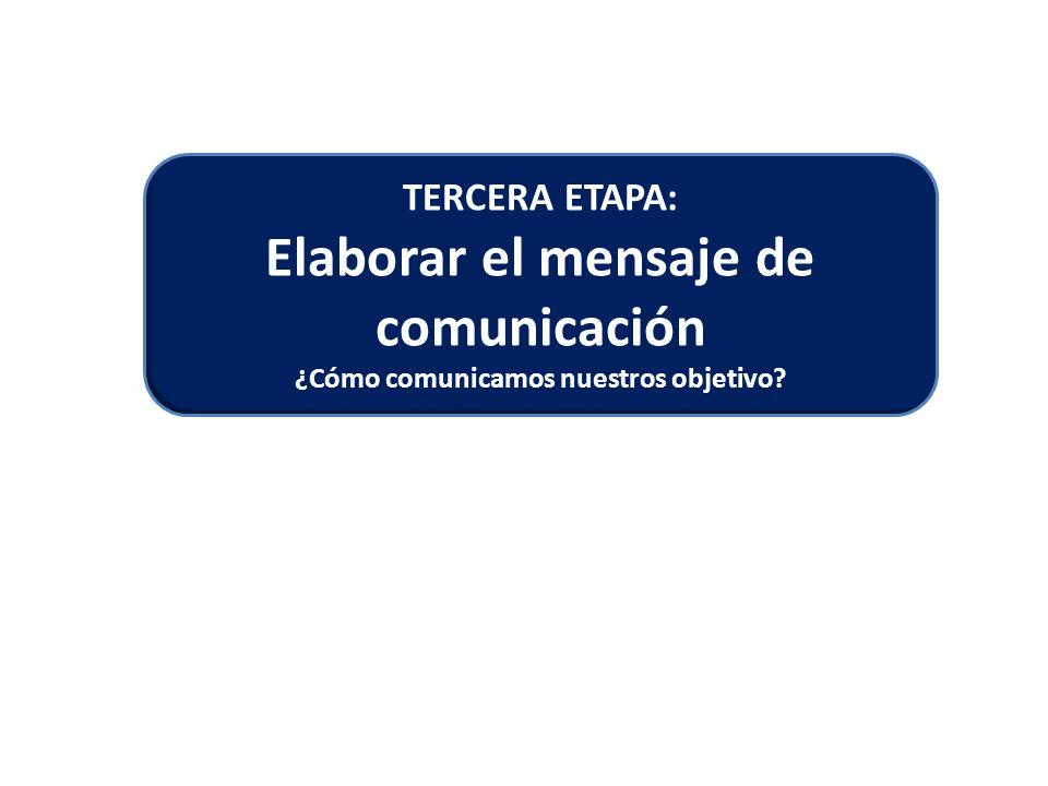 TERCERA ETAPA: Elaborar el mensaje de comunicación
