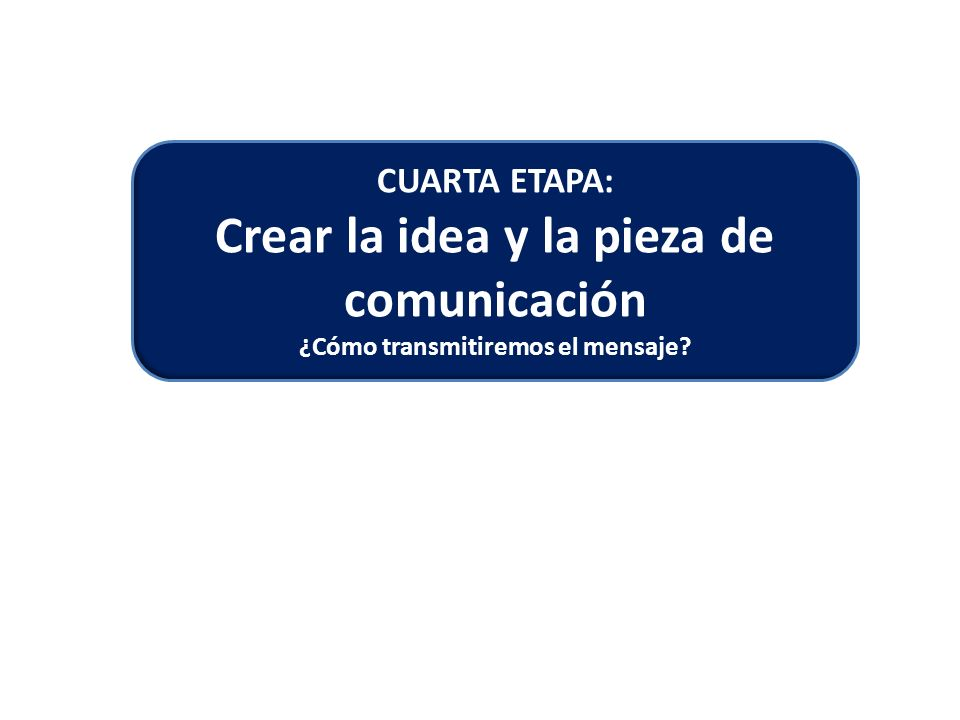 CUARTA ETAPA: Crear la idea y la pieza de comunicación