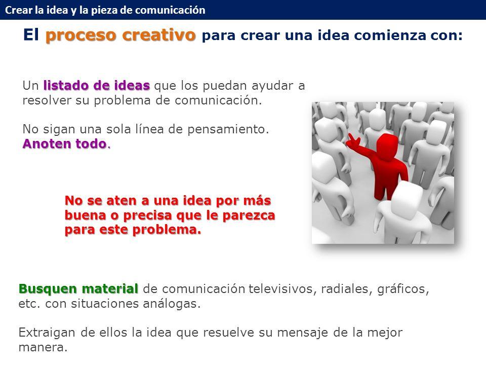 El proceso creativo para crear una idea comienza con: