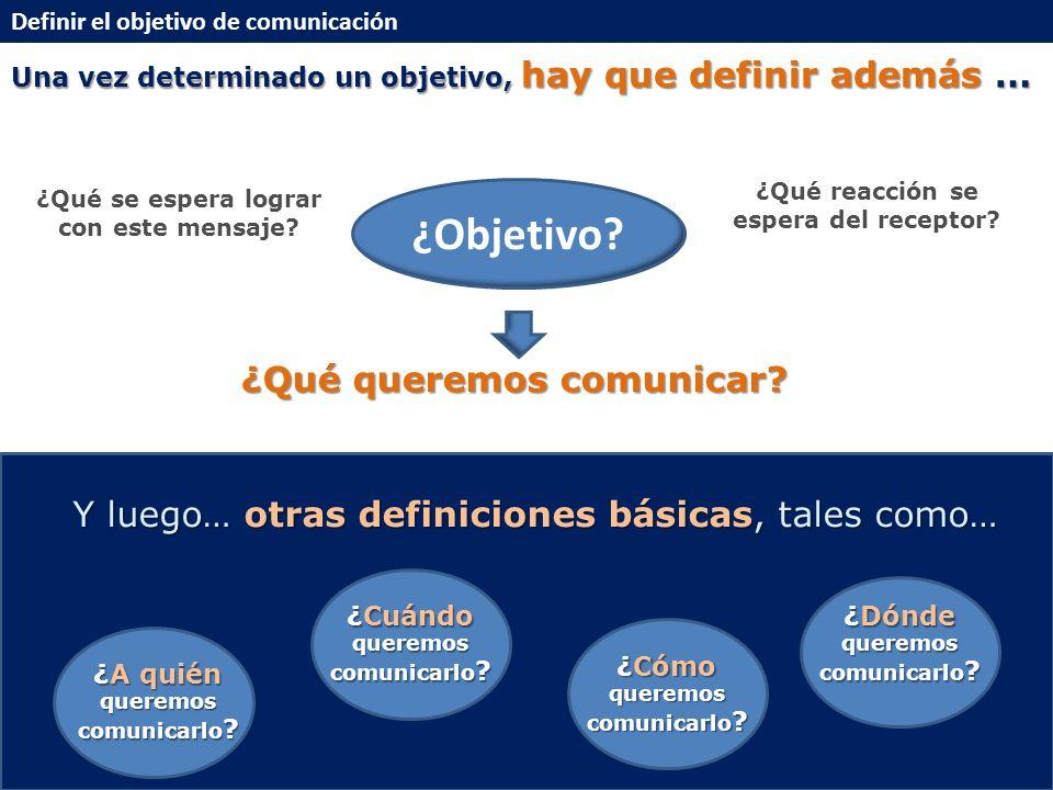 ¿Objetivo ¿Qué queremos comunicar