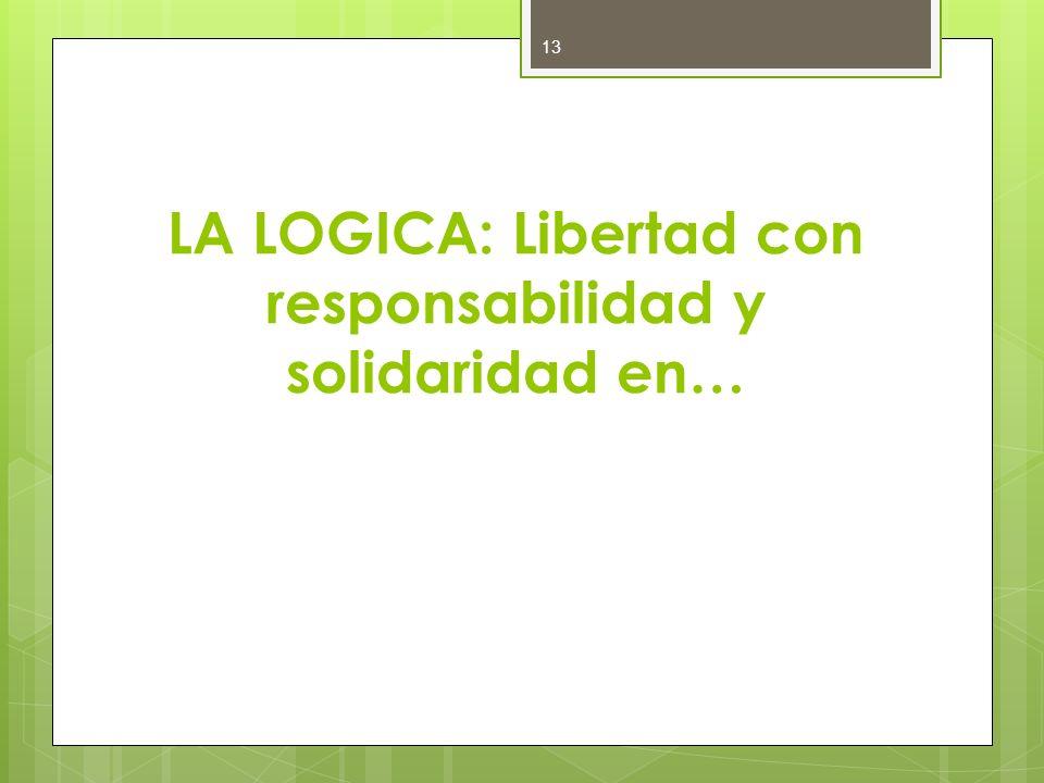 LA LOGICA: Libertad con responsabilidad y solidaridad en…