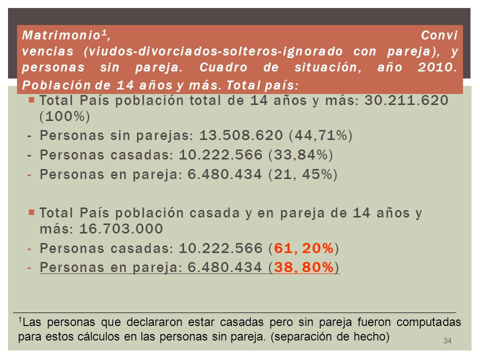 Total País población total de 14 años y más: 30.211.620 (100%)