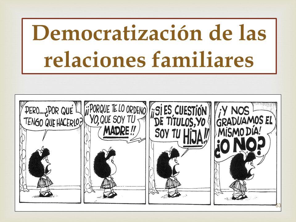 Democratización de las relaciones familiares