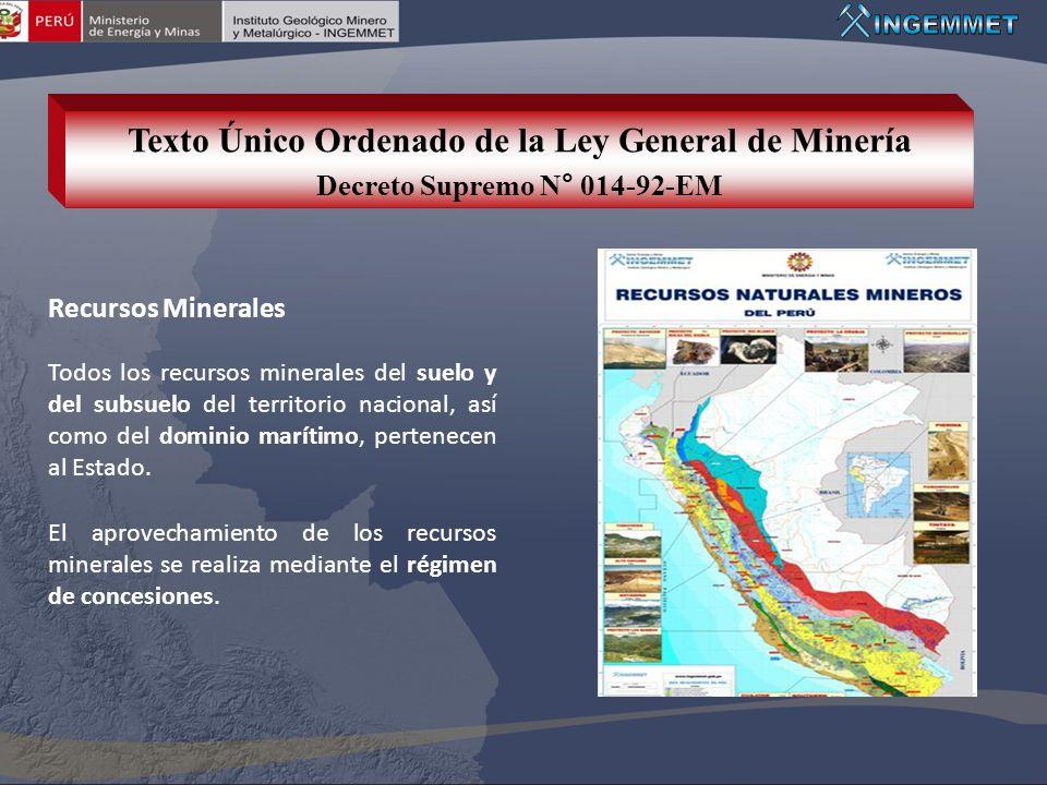 Texto Único Ordenado de la Ley General de Minería