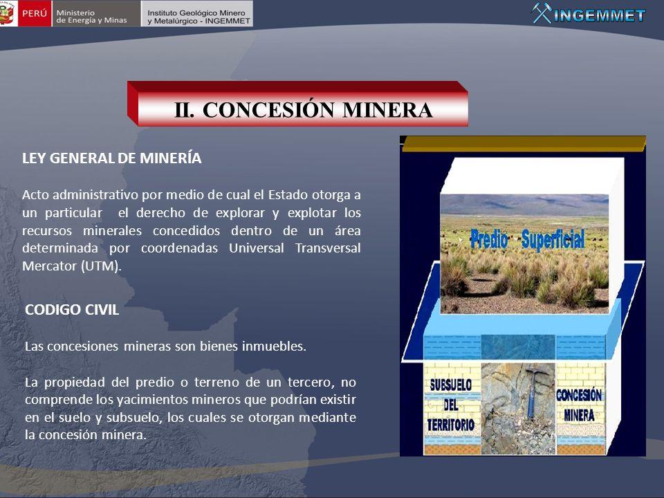 II. CONCESIÓN MINERA LEY GENERAL DE MINERÍA CODIGO CIVIL