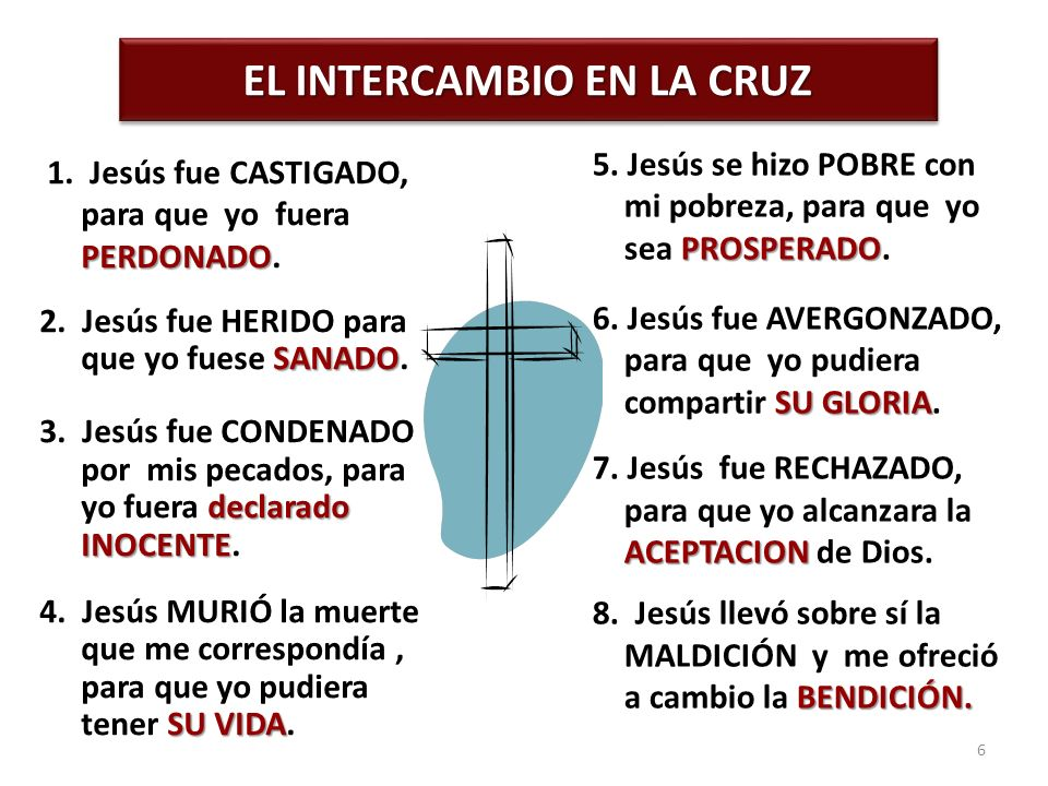 EL INTERCAMBIO EN LA CRUZ