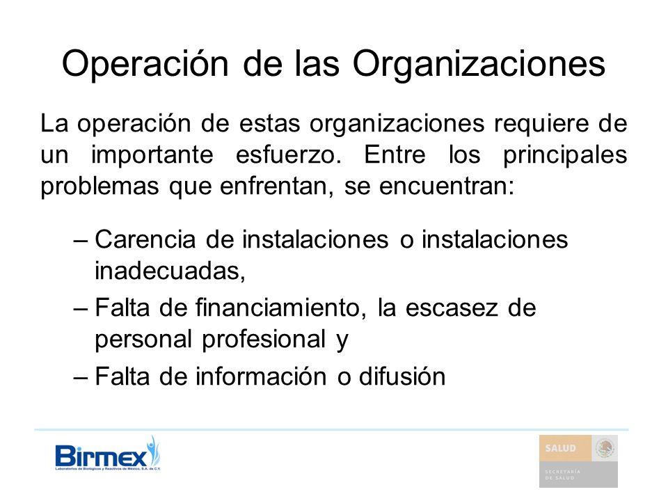 Operación de las Organizaciones