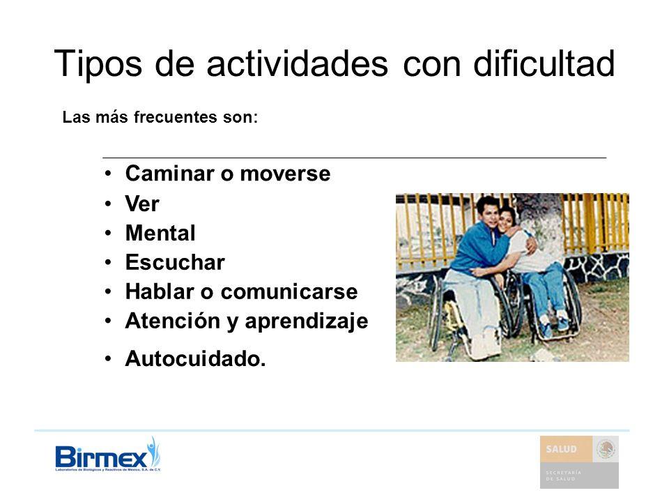 Tipos de actividades con dificultad