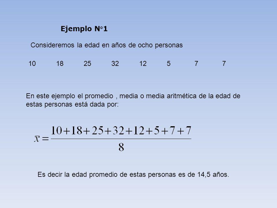Ejemplo N°1 Consideremos la edad en años de ocho personas. 10 18 25 32 12 5 7 7.