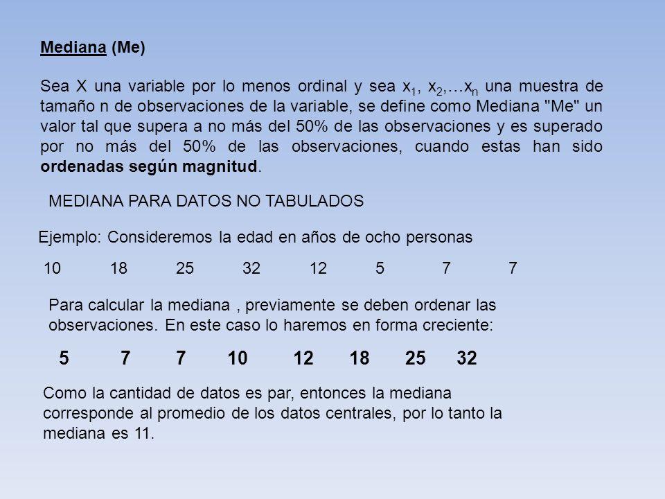Mediana (Me)