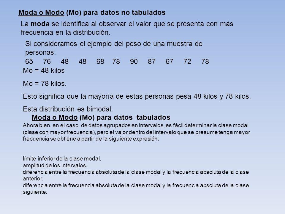 Moda o Modo (Mo) para datos no tabulados