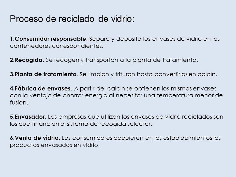 Proceso de reciclado de vidrio: