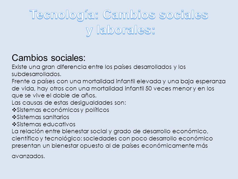Tecnología: Cambios sociales
