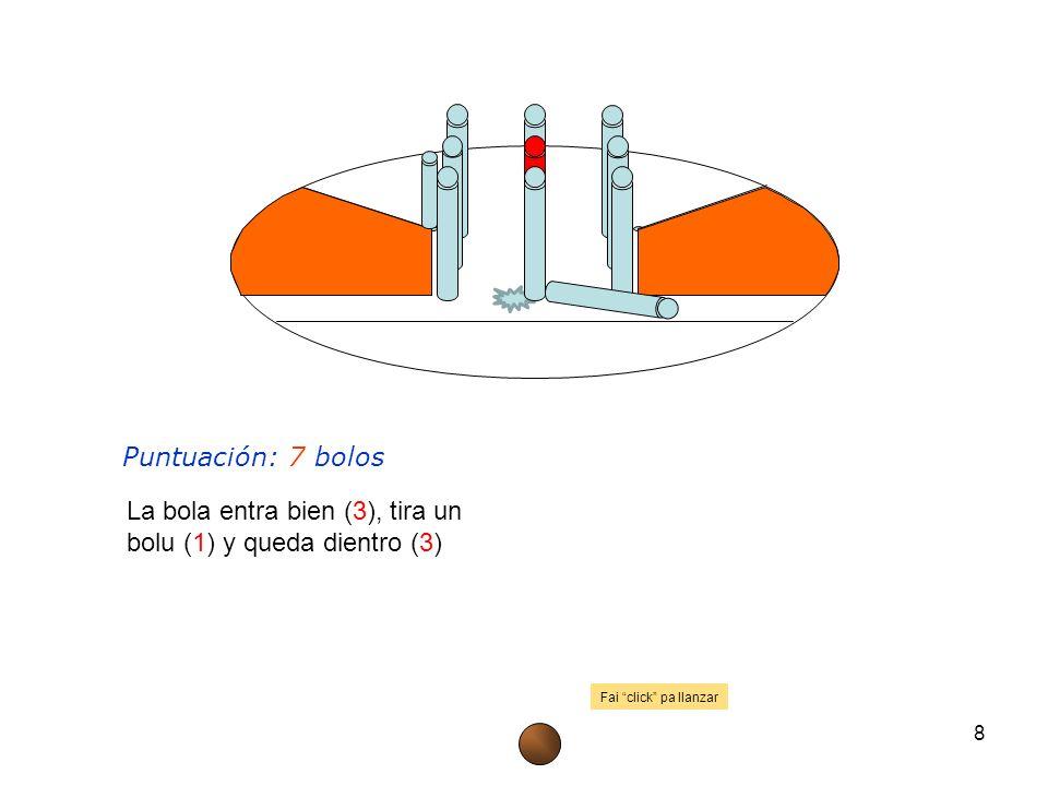 La bola entra bien (3), tira un bolu (1) y queda dientro (3)