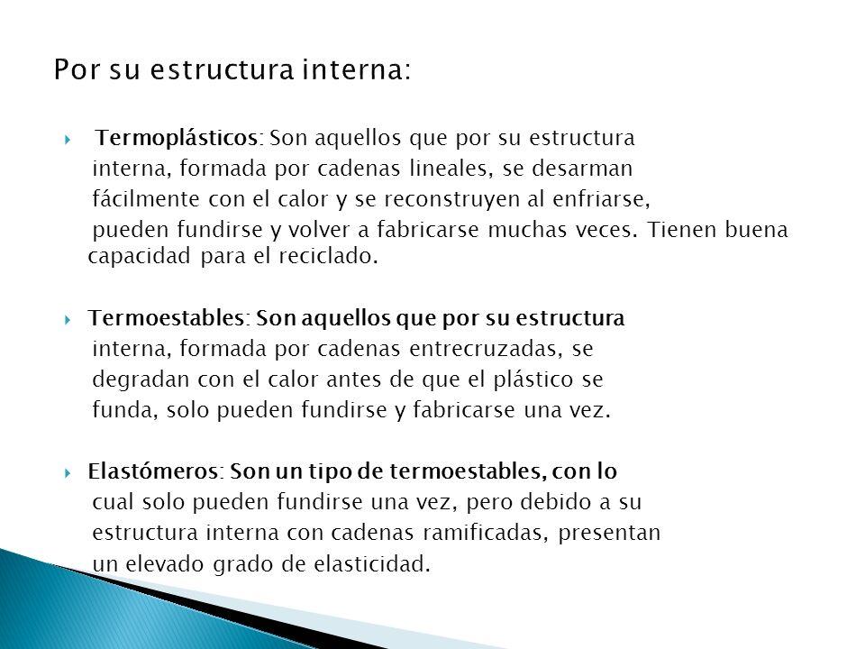 Por su estructura interna: